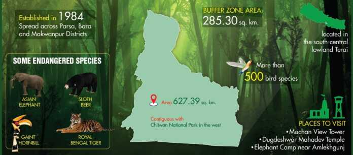 Parsa National Park